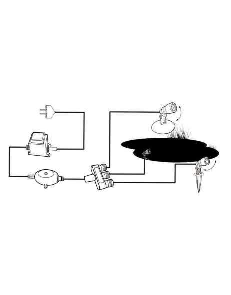 led teichbeleuchtung ritos 3 er set 1w mit erdspiess. Black Bedroom Furniture Sets. Home Design Ideas